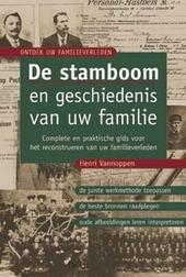De stamboom en geschiedenis van uw familie