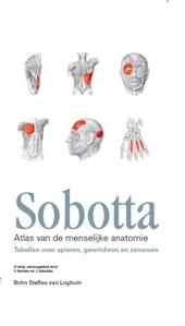Atlas van de menselijke anatomie. Tabellen over spieren, gewrichten en zenuwen