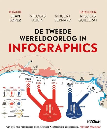 De tweede Wereldoorlog in infographics / redactie Jean Lopez ; informatie Nicolas Aubin, Vincent Bernard ;…
