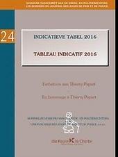 Indicatieve tabel 2016