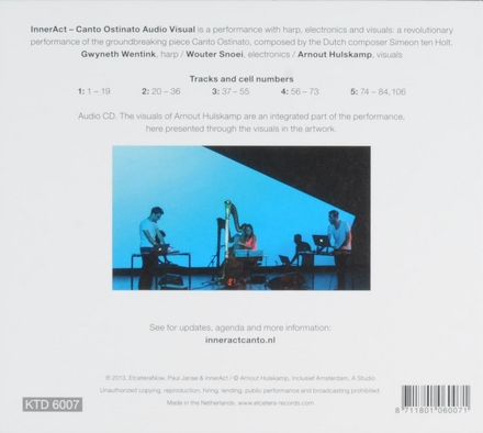 InnerAct : Canto Ostinato audio visual