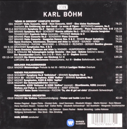 Karl Böhm : The early years