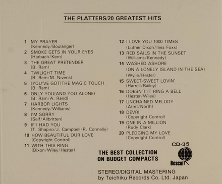 The 20 greatest hits