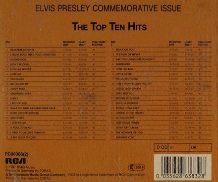 The top ten hits