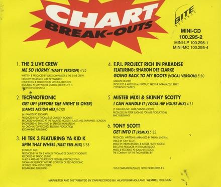 Chart break-outs