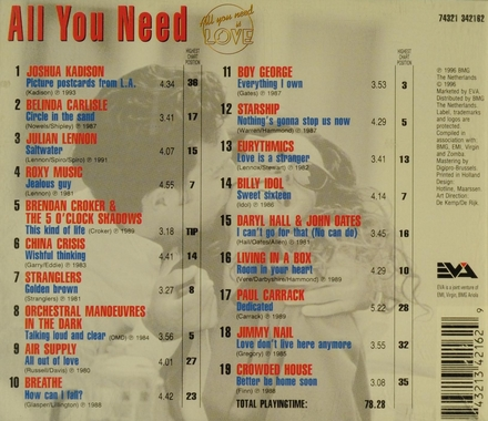 All you need : 15 years of love 1980-1995. vol.3